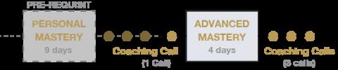 diagram-adv-mastery3